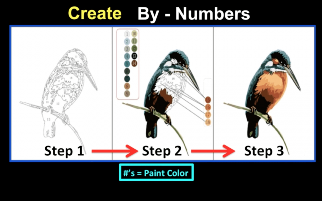 Paint (create) by numbers