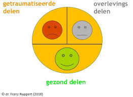IoPT - Psychosynthese Amsterdam